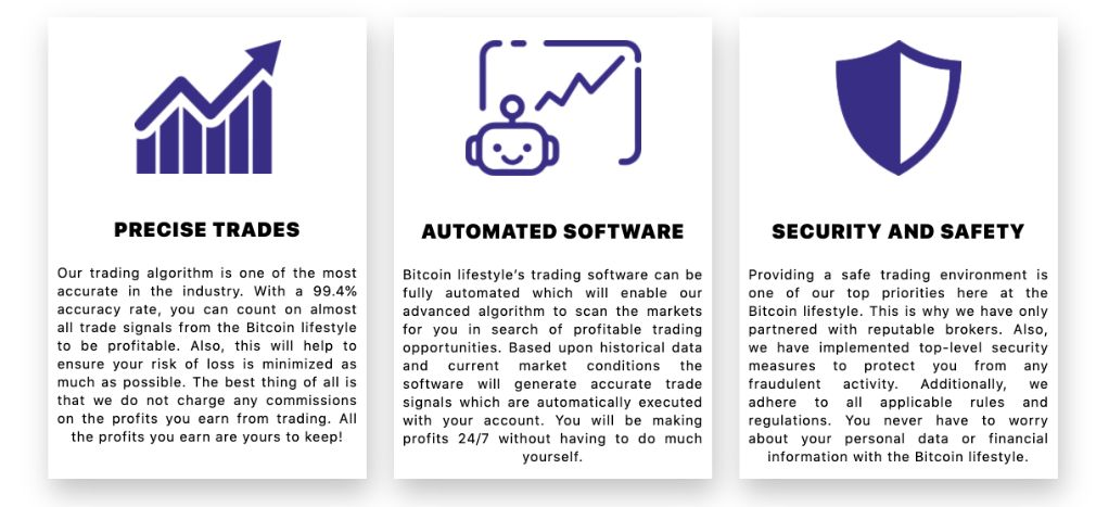 Bitcoin Lifestyle features