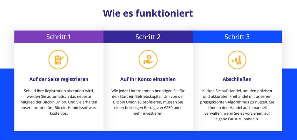 Bitcoin Union wie es funktioniert